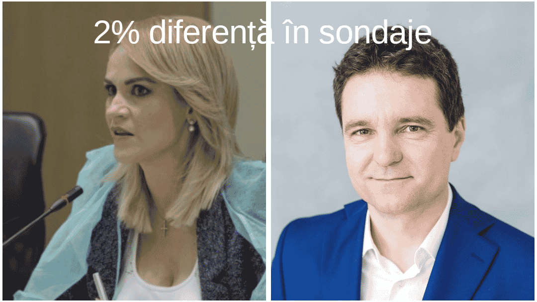 La 2% diferențe în sondaje Firea arată mai bine decât Nicușor
