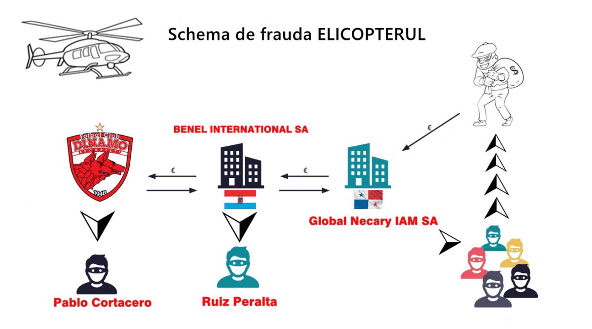 DINAMO *Exclusiv: Compania care deține pachetul majoritar de acțiuni este în FALIMENT