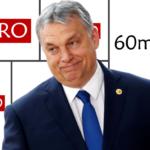 Modificări în Constituția de la Budapesta: familia, definită ca uniunea dintre un bărbat și o femeie