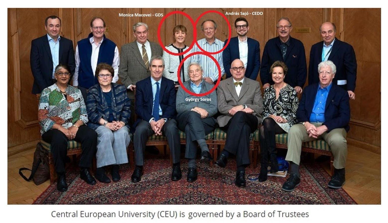 ANCHETĂ: Judecătorii CEDO primesc bani de la George Soroș